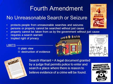 The Fifth Amendment Protects From Unreasonable Search And Seizure By The Government Chapter Four A Tradition Of Democracy Rights And Responsibilities Ppt