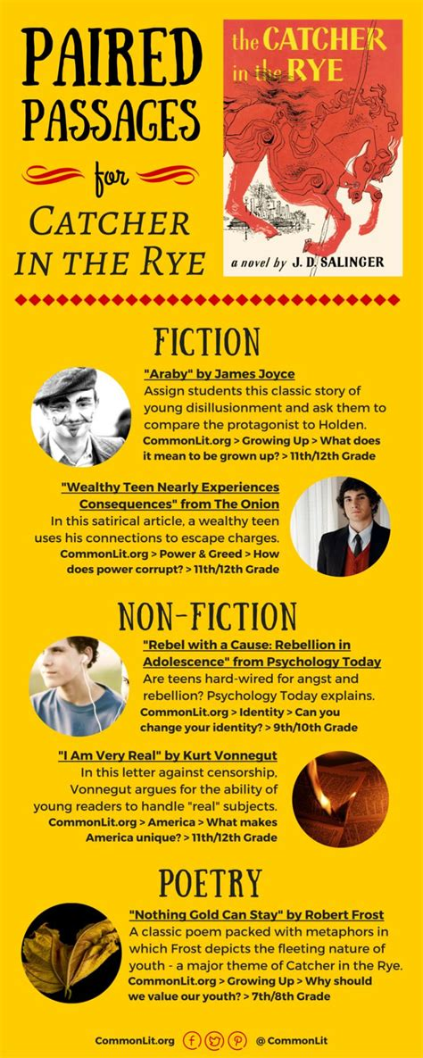 catcher in the rye anticipation guide reflection 16 best depth of knowledge rigor images on pinterest