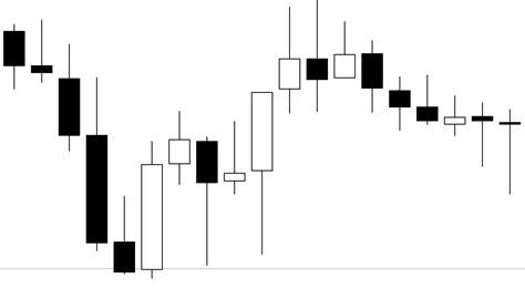 grafico a candela trading mediante grafico a candele giapponesi come