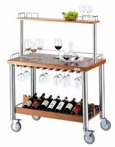 Kitchen Designer Tool get to know all about food beverages and the hospitality