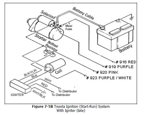 ballast resistor ignition wiring diagram igniter and ballast wiring with painless ih8mud forum
