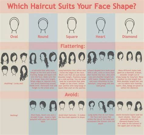 natural hair for facial shapes best 25 face shape hairstyles ideas on pinterest face