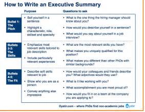 executive summary template word tips and structure for writing a resume in for a