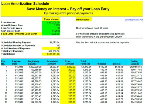 amortization table with payments student loan amortization schedule vertola