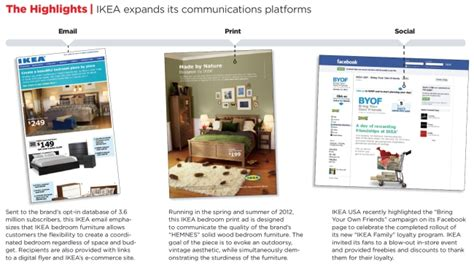 ikea mail how ikea successfully integrated its direct mail with