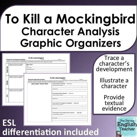 How To Kill A Mockingbird Essay by The World S Catalog Of Ideas