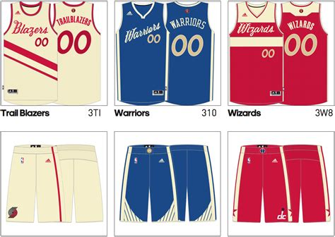 jersey design basketball 2015 nba are these the nba s christmas day jerseys for next season