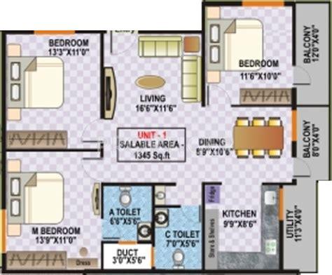 btm layout land price nishitas millennium in btm layout bangalore price