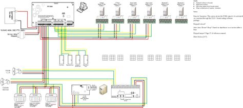 wiring diagram for dsc alarm panel k