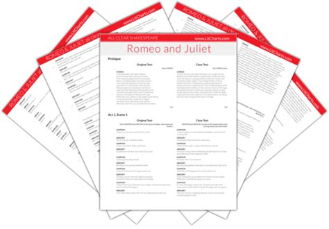 romeo and juliet themes litcharts romeo and juliet study guide from litcharts the creators