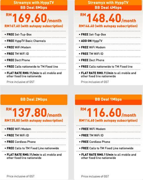 Wifi Tm Sebulan daftar unifi streamyx dapatkan rebate tunai setinggi rm1700 jualbeli shop