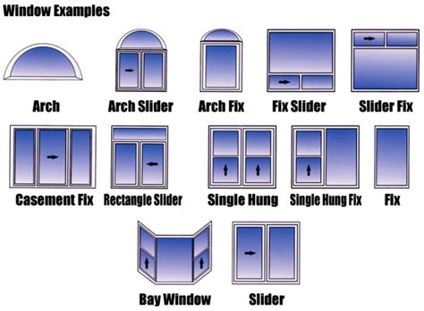 styles of windows what are the different types of vinyl windows home and