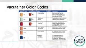 blood color code sle management in laboratories pclp