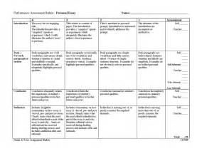 Essay Writing Rubric by Essay Grading Rubric College