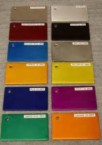 anodized aluminum colors 301 moved permanently