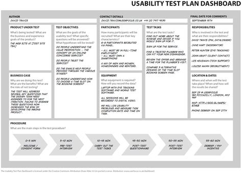 usability test plan template usability test plan template plan template