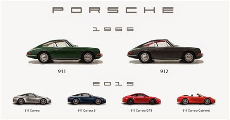 porsche family tree m e m o porsche family tree 911 and 912