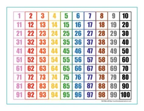printable colored hundreds chart hundreds chart 100 chart columns student and color charts