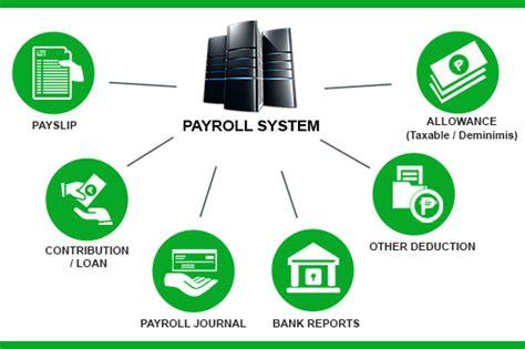 design employee management system omg payroll management system omg business solutions
