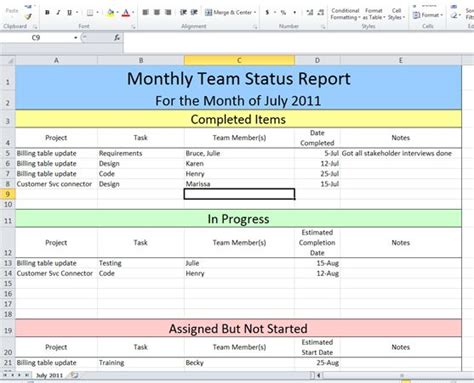sle of project status report get project status report template excel exceltemple