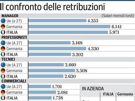 d italia stipendi l europa i salari tedeschi non crescono abbastanza il