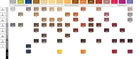 redkin color redken on redken shades eq color charts and