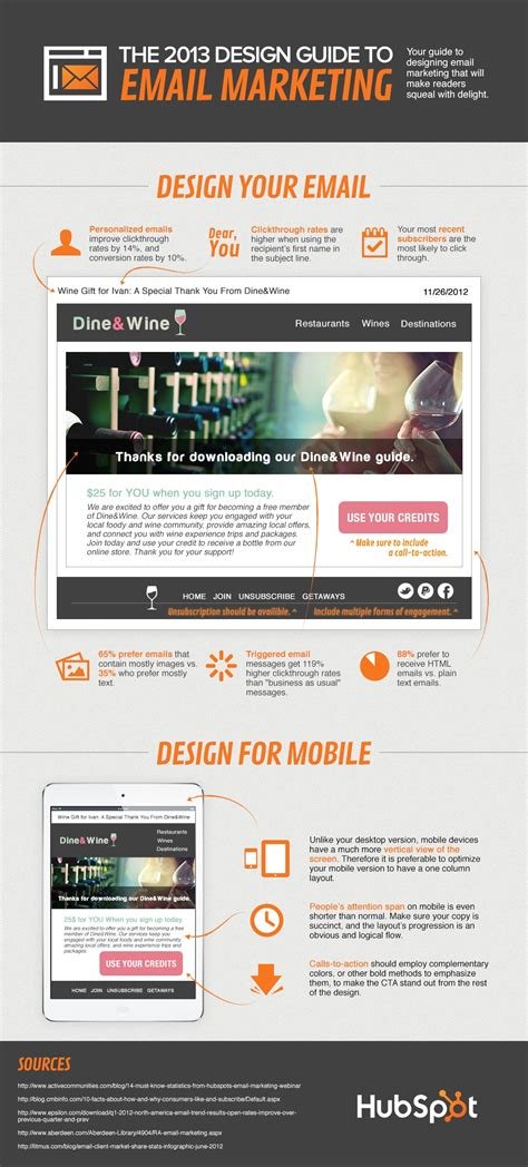 design html email newsletter email marketing design guide for 2013 infographic