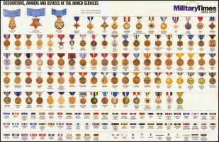 Military Decorations Pentagon We Re Reviewing All Military Awards And Medals