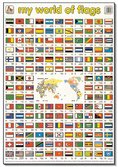 flags of the world poster poster my world of flags mighty minds