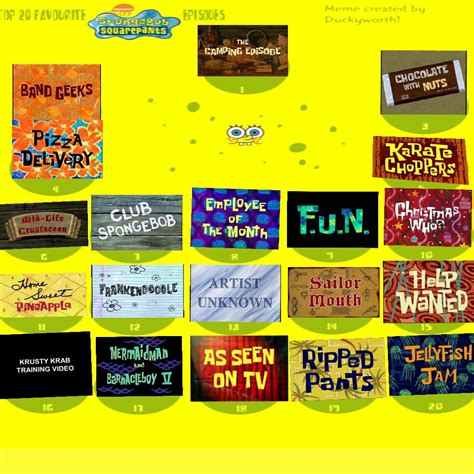 best money talks episodes my top 20 favorite spongebob episodes by doraemonfan4life