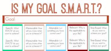 7 5 smart goals examples resume setups