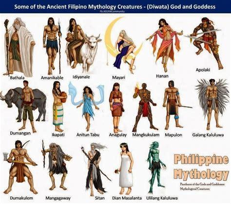 list of greek mythological figures philippine literature philippine mythology