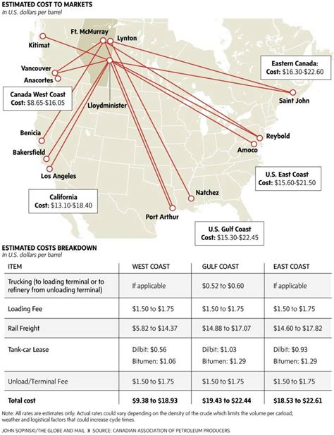 cost to ship a railways reduce shipping load on drop in prices the globe and mail