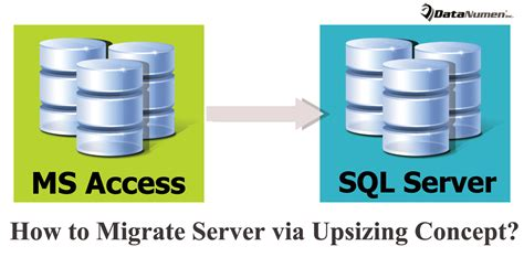 how to migrate from access to sql server via upsizing