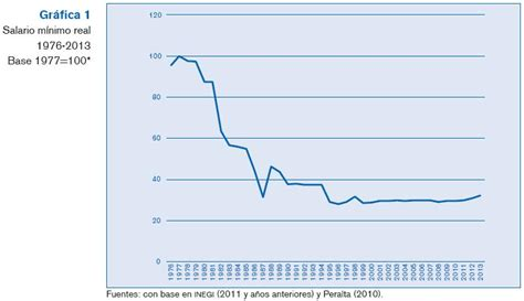 salarios en el sector petrolero se mantuvieron estables incremento salarios newhairstylesformen2014 com