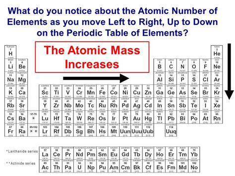 How Are Elements Organized In The Periodic Table by How Are Elements Organized In The Periodic Table