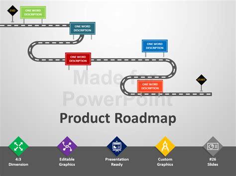road map powerpoint template free luxury technology roadmap template