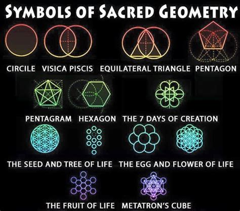the meaning of sacred geometry part 3 the womb of sacred the earth plan symbols of sacred geometry nassim