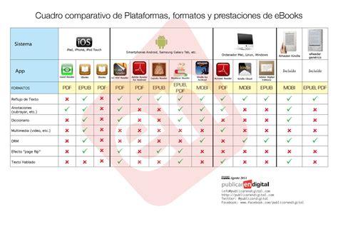 sprc formatos y circulares formatos de imagenes digital apexwallpapers com