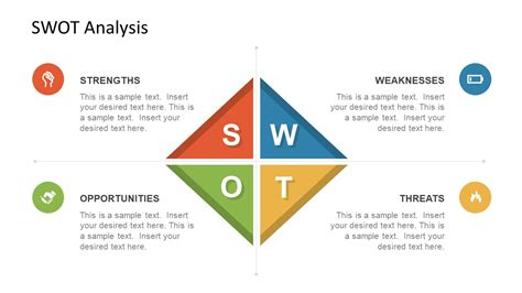 market analysis ppt template industry analysis powerpoint template slidemodel