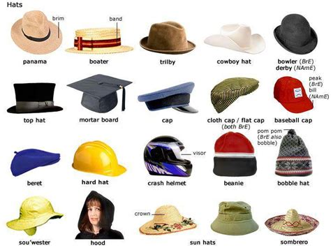 Different Types types of hats vocabulary learning