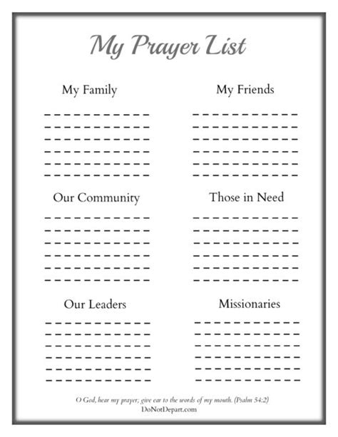 Printable Prayer Sheet For Children Do Not Depart Prayer List Template