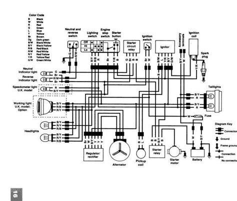 kawasaki klf  wiring diagram wiring diagram  schematic