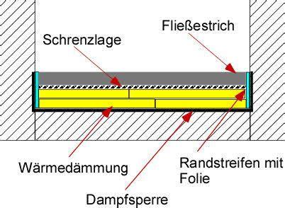 Estrich Selber Mischen by Flie 223 Estrich Selber Gie 223 En Mischungsverh 228 Ltnis Zement