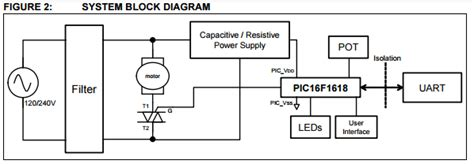 triac design application notes app note universal motor drive with pic16