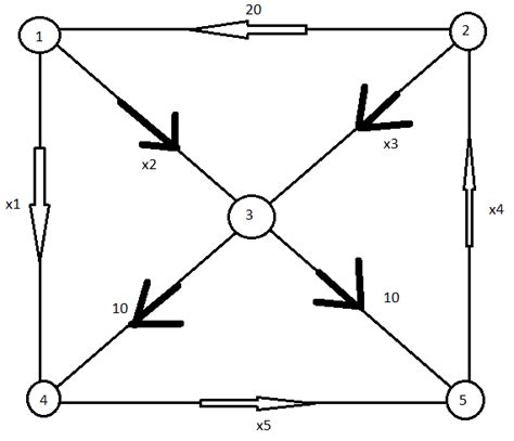 resistor network linear algebra linear algebra getting equations from a network graph mathematics stack exchange