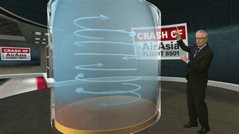 airasia virtual ocean layers searched for airasia debris cnn video