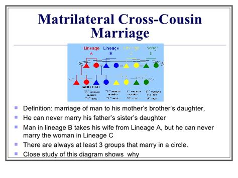 Cross cousin marriage preferred one