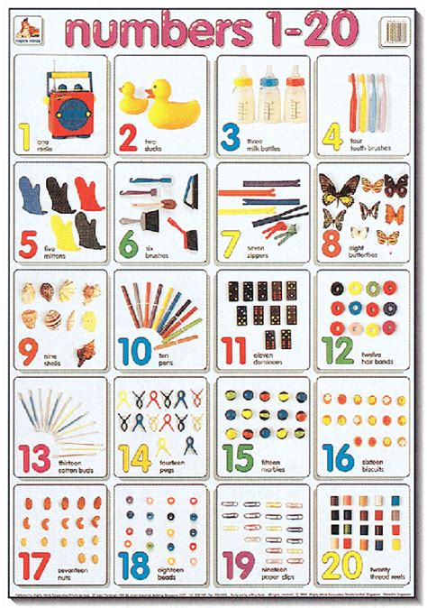printable number posters 1 20 cool numbers poster printable contemporary printable