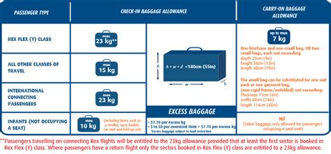 porta portese auto in regalo cabin baggage restrictions 28 images delta airlines